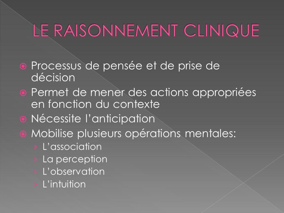 LE RAISONNEMENT CLINIQUE