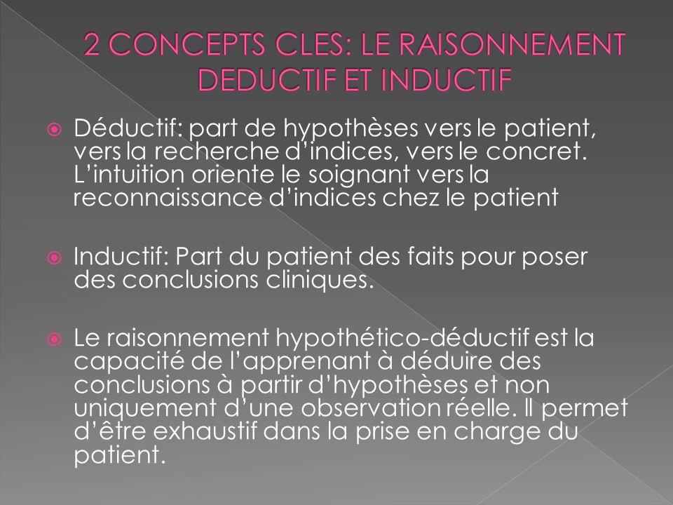 2 CONCEPTS CLES: LE RAISONNEMENT DEDUCTIF ET INDUCTIF
