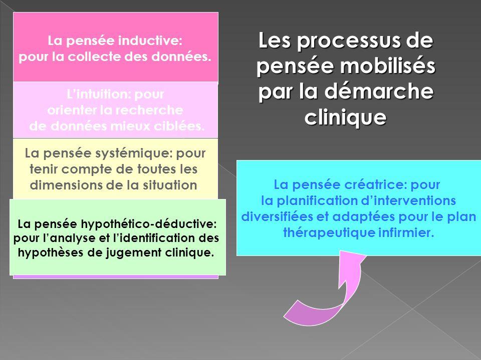 Les processus de pensée mobilisés par la démarche clinique
