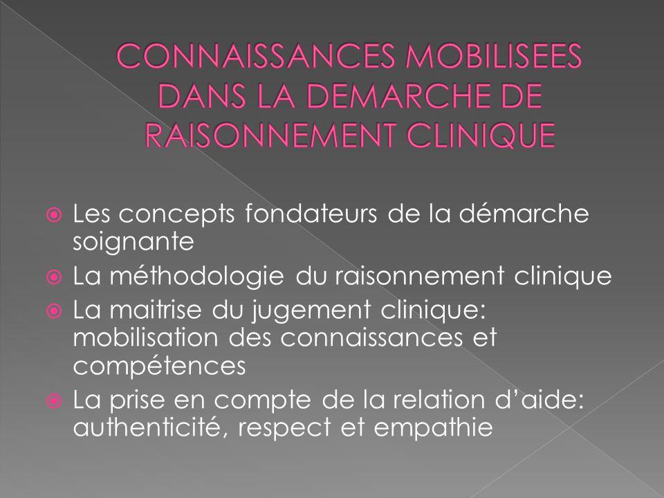 CONNAISSANCES MOBILISEES DANS LA DEMARCHE DE RAISONNEMENT CLINIQUE