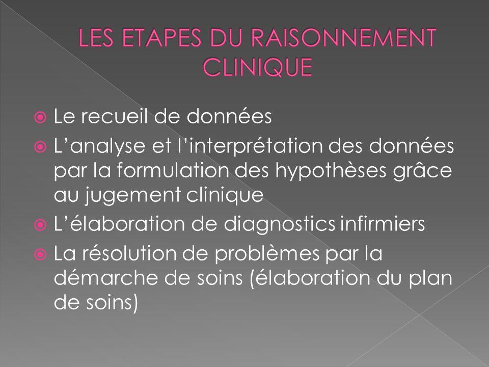LES ETAPES DU RAISONNEMENT CLINIQUE