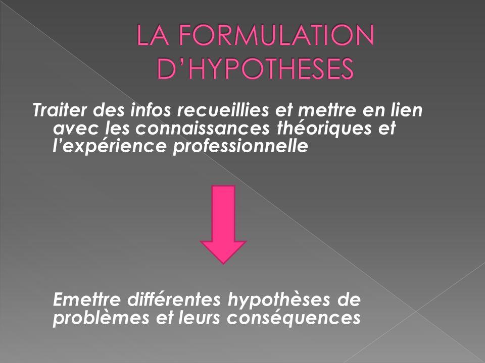 LA FORMULATION D'HYPOTHESES