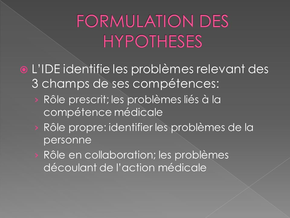 FORMULATION DES HYPOTHESES