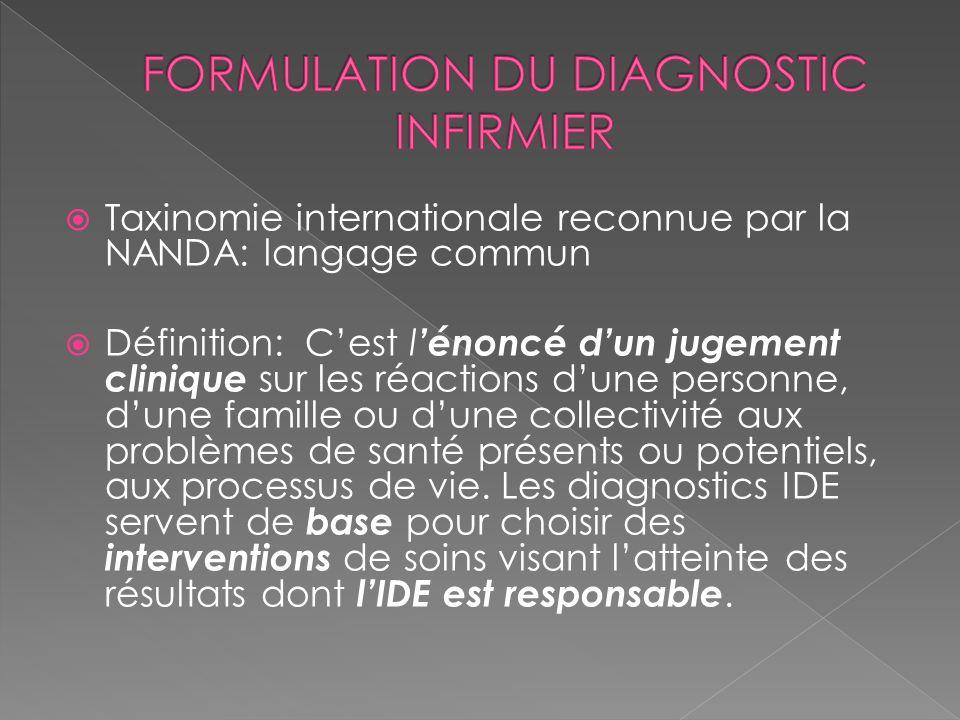 FORMULATION DU DIAGNOSTIC INFIRMIER