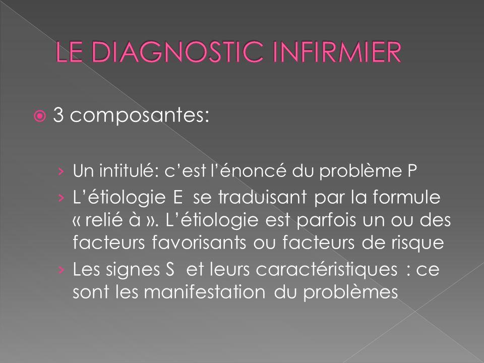 LE DIAGNOSTIC INFIRMIER