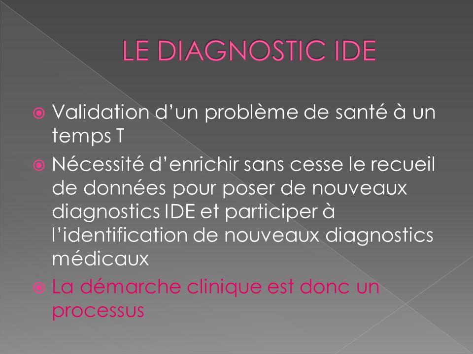 LE DIAGNOSTIC IDE Validation d'un problème de santé à un temps T