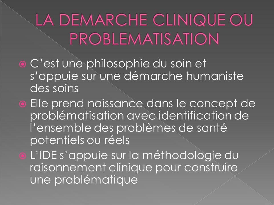LA DEMARCHE CLINIQUE OU PROBLEMATISATION