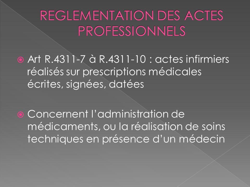 REGLEMENTATION DES ACTES PROFESSIONNELS