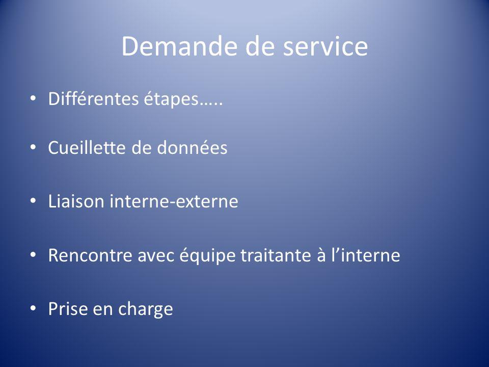 Demande de service Différentes étapes….. Cueillette de données