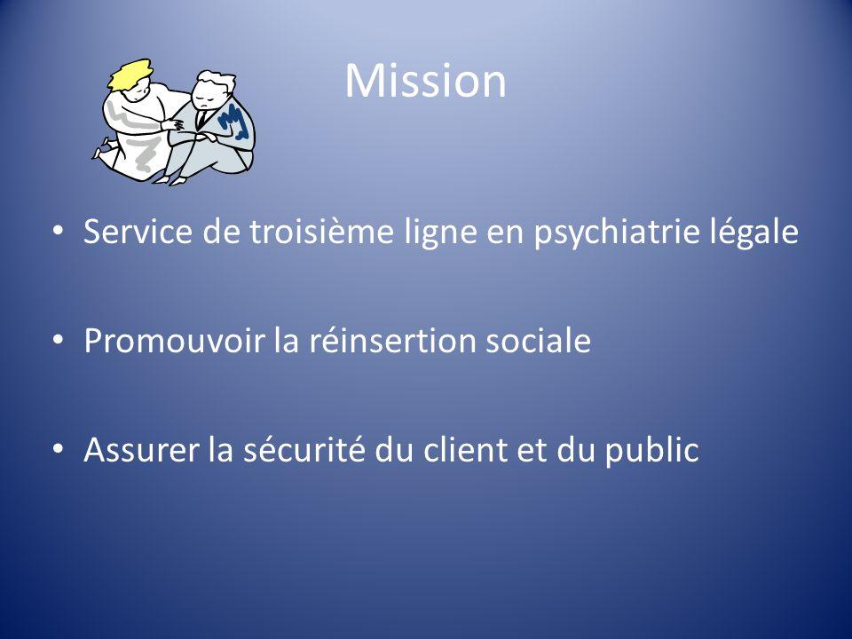Mission Service de troisième ligne en psychiatrie légale
