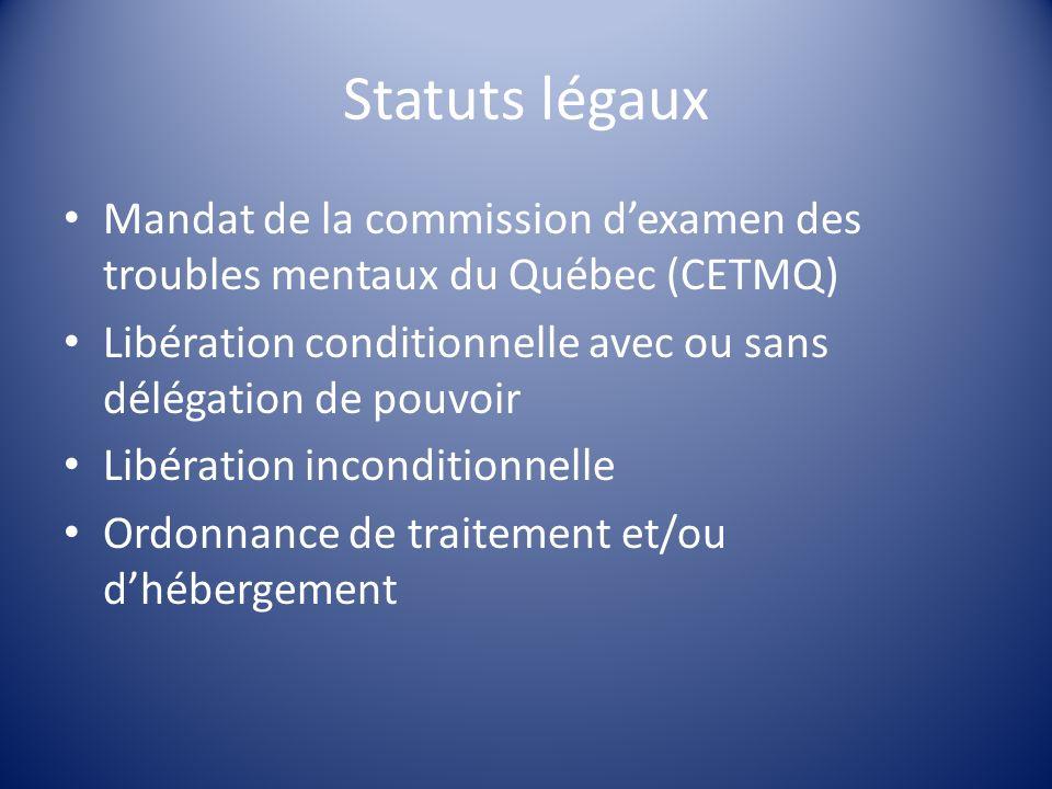 Statuts légaux Mandat de la commission d'examen des troubles mentaux du Québec (CETMQ) Libération conditionnelle avec ou sans délégation de pouvoir.