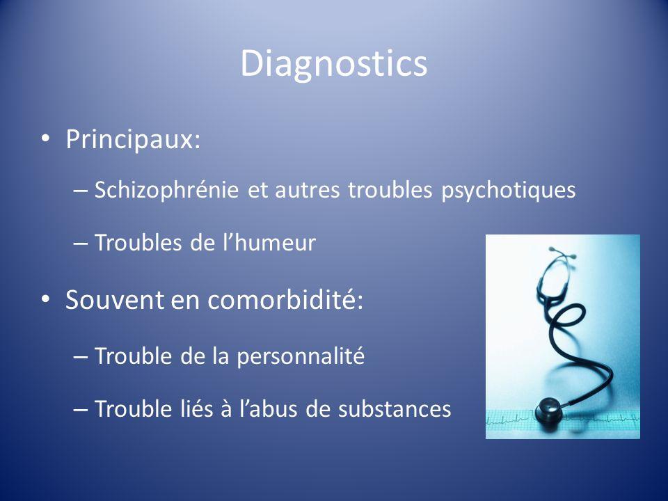 Diagnostics Principaux: Souvent en comorbidité: