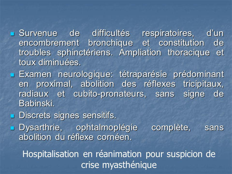 Hospitalisation en réanimation pour suspicion de crise myasthénique