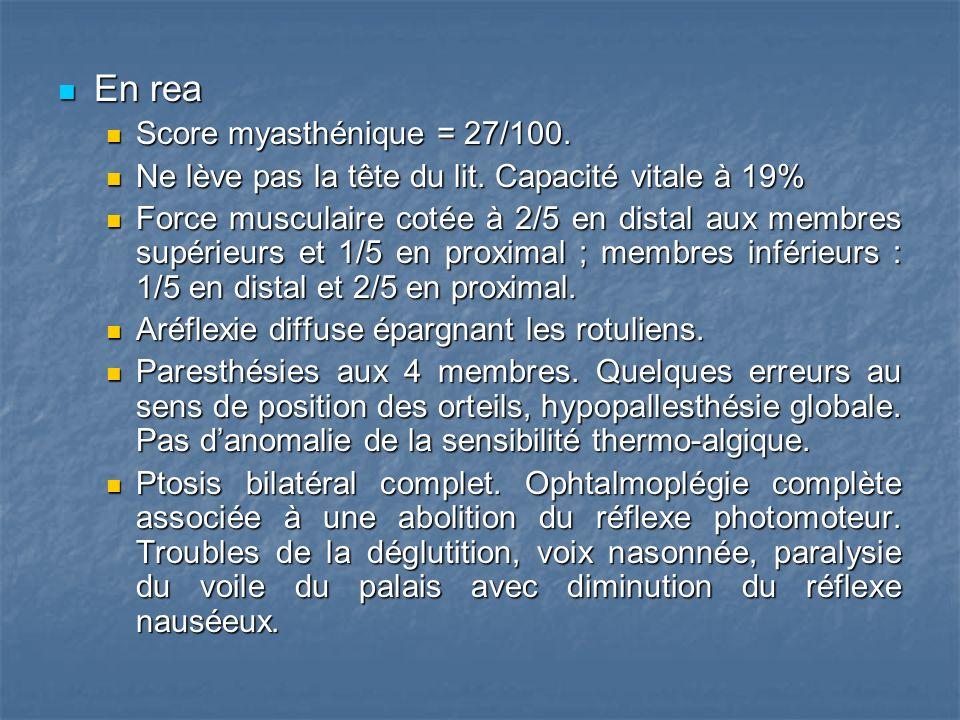 En rea Score myasthénique = 27/100.