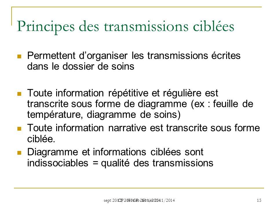 Principes des transmissions ciblées