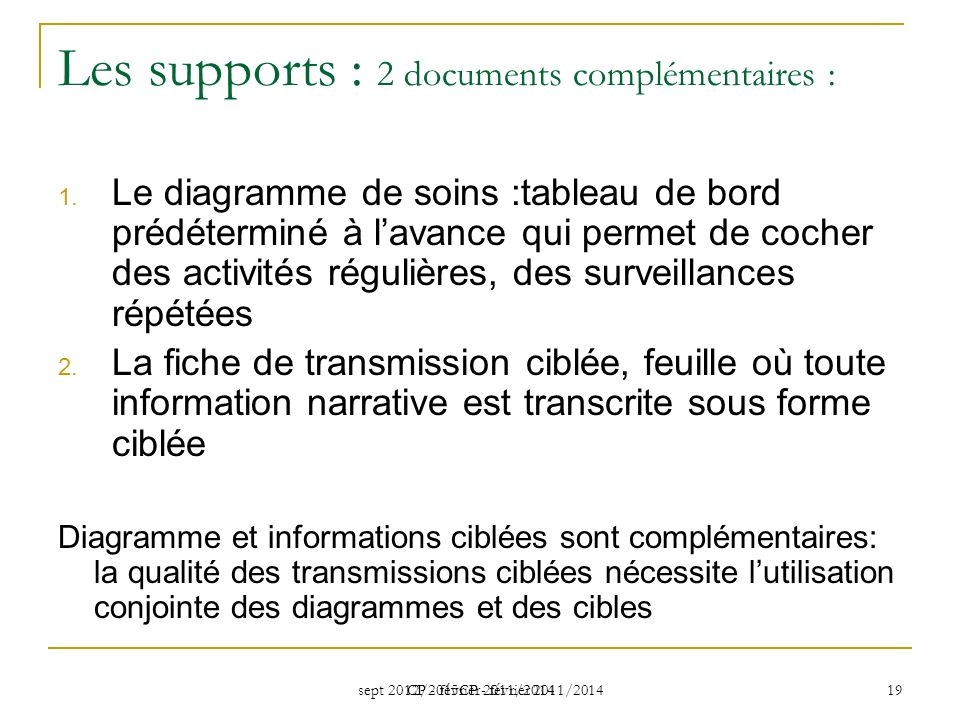 Les supports : 2 documents complémentaires :