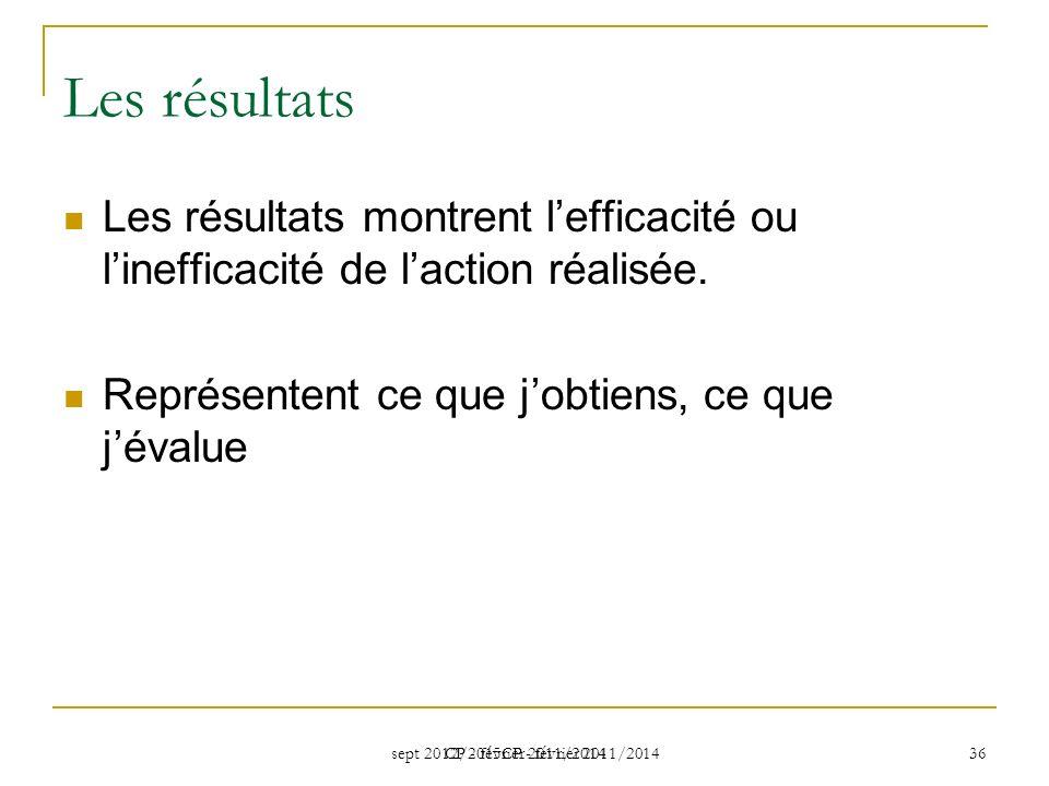 Les résultats Les résultats montrent l'efficacité ou l'inefficacité de l'action réalisée. Représentent ce que j'obtiens, ce que j'évalue.