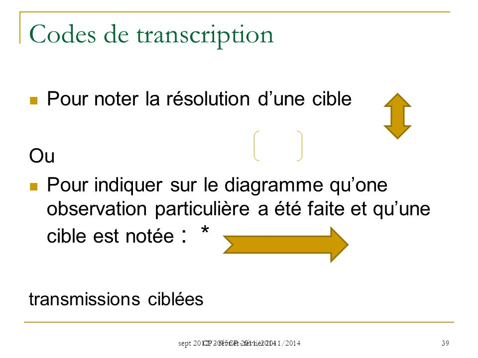 Codes de transcription