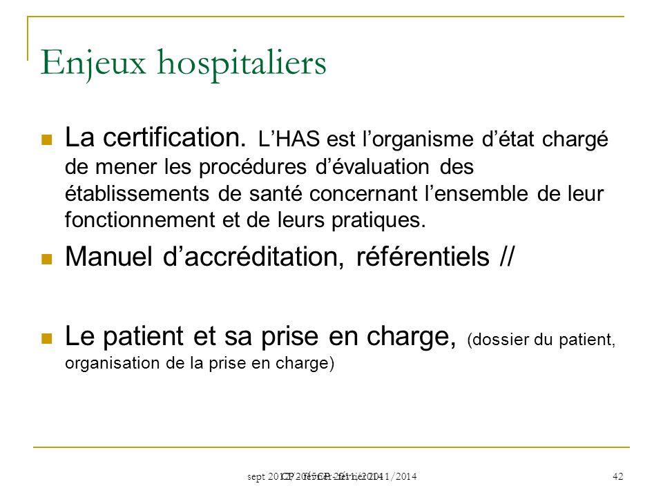 Enjeux hospitaliers