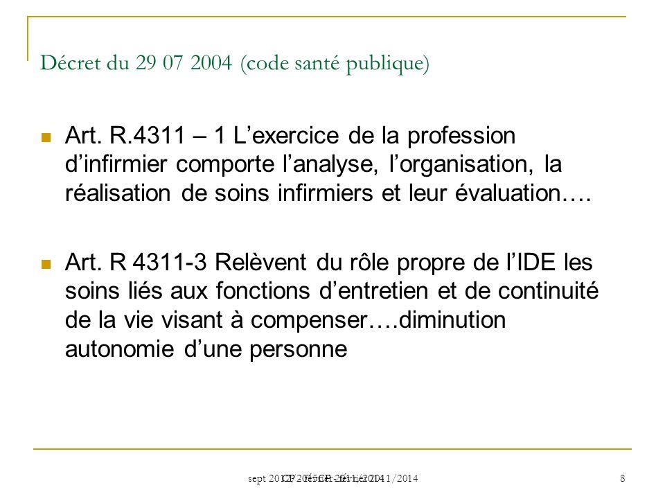 Décret du 29 07 2004 (code santé publique)