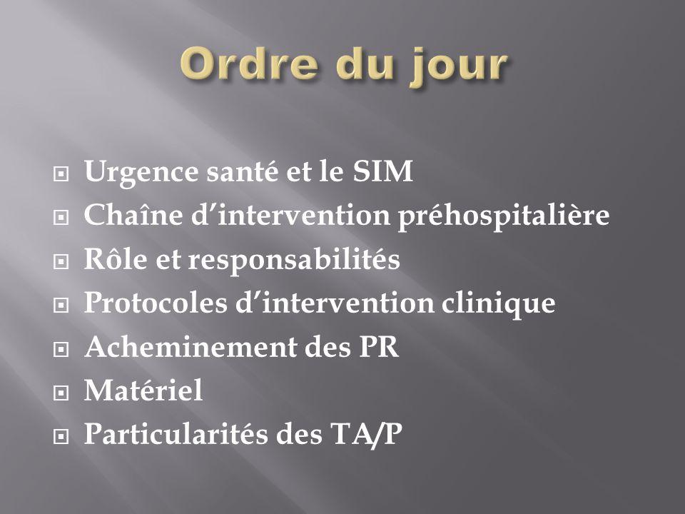 Ordre du jour Urgence santé et le SIM