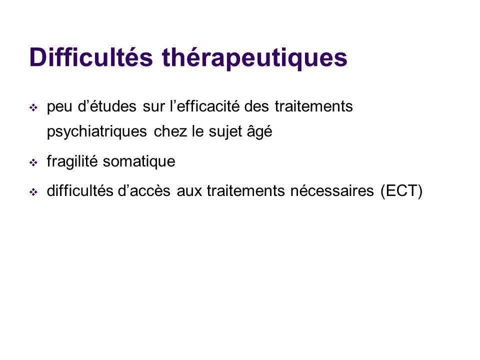 Difficultés thérapeutiques