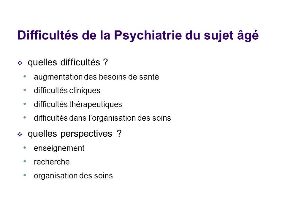 Difficultés de la Psychiatrie du sujet âgé