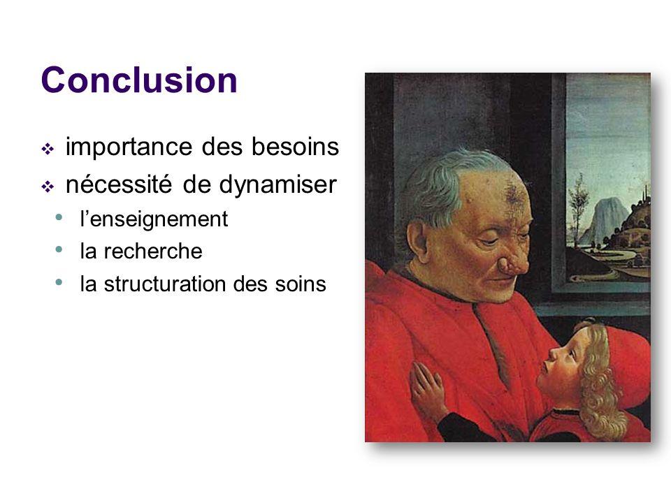 Conclusion importance des besoins nécessité de dynamiser