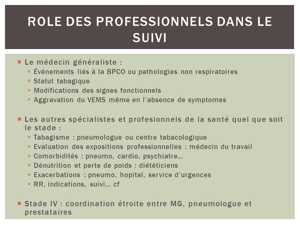 Role des professionnels dans le suivi