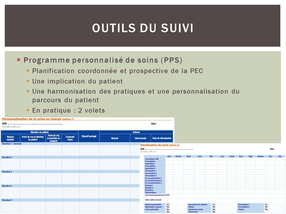 Outils du suivi Programme personnalisé de soins (PPS)