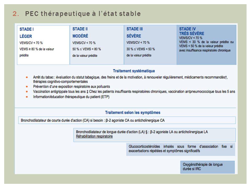 PEC thérapeutique à l'état stable