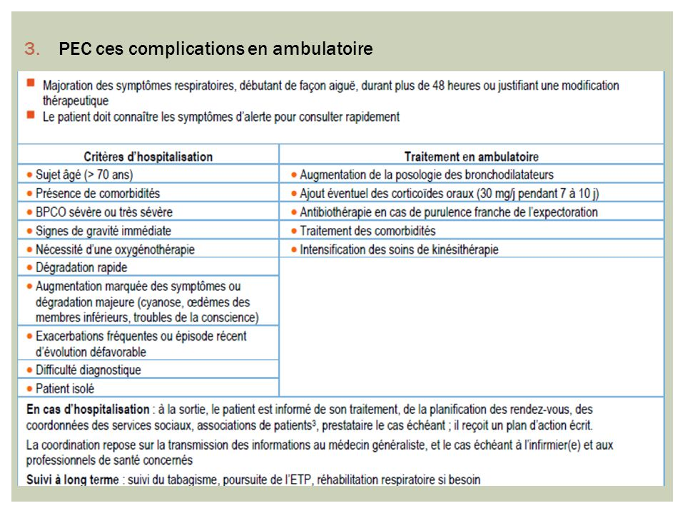 PEC ces complications en ambulatoire