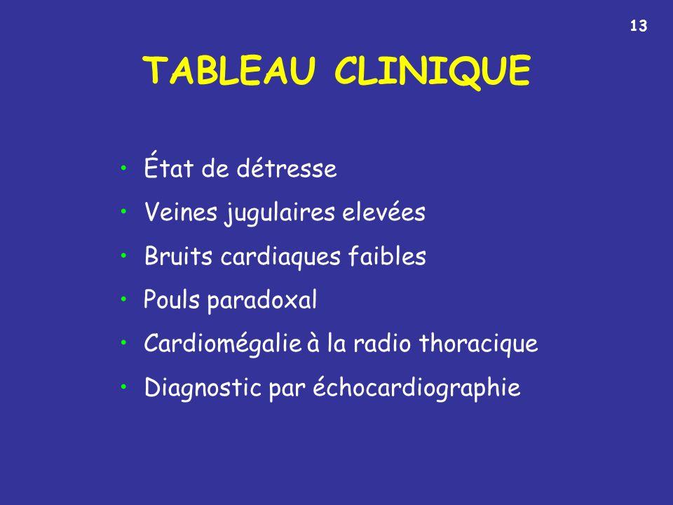 TABLEAU CLINIQUE État de détresse Veines jugulaires elevées