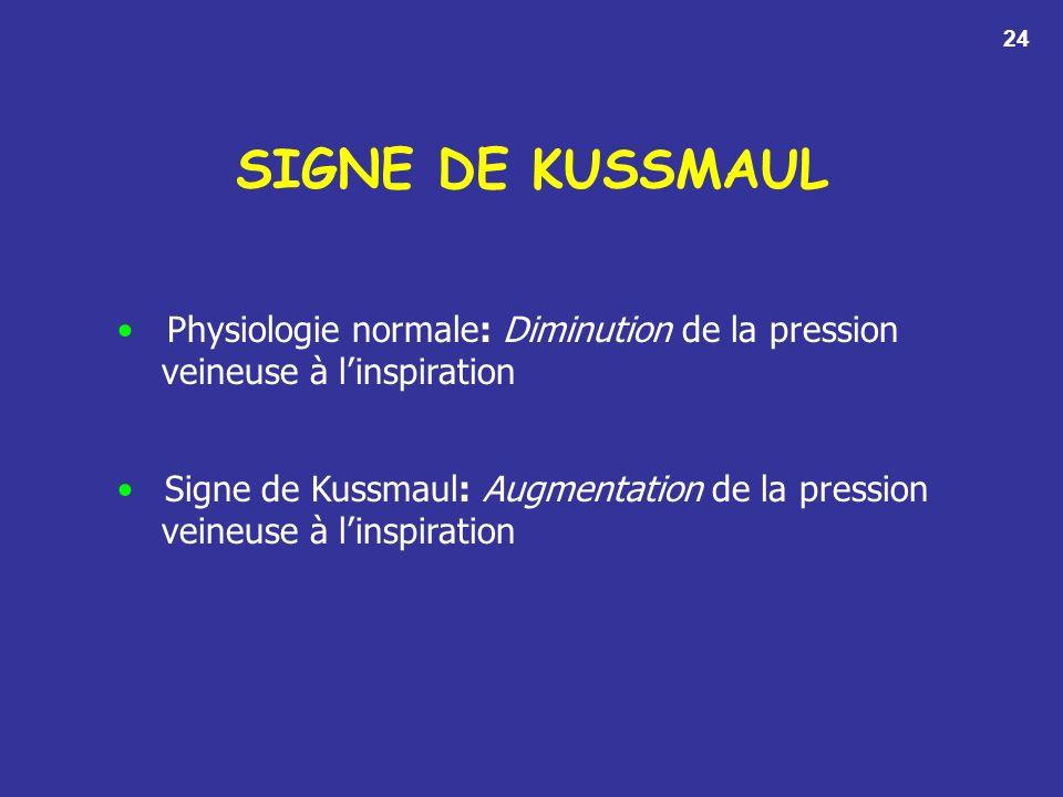 SIGNE DE KUSSMAUL Physiologie normale: Diminution de la pression
