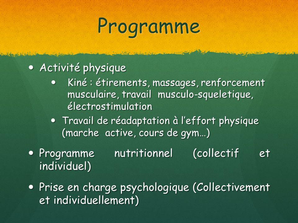 Programme Activité physique