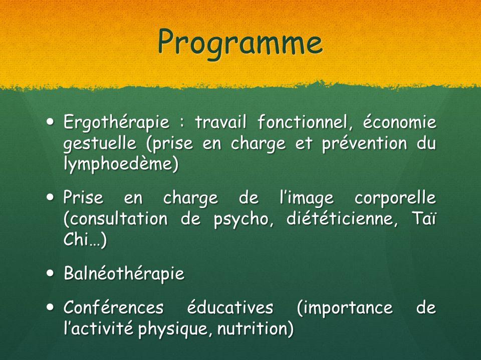 Programme Ergothérapie : travail fonctionnel, économie gestuelle (prise en charge et prévention du lymphoedème)