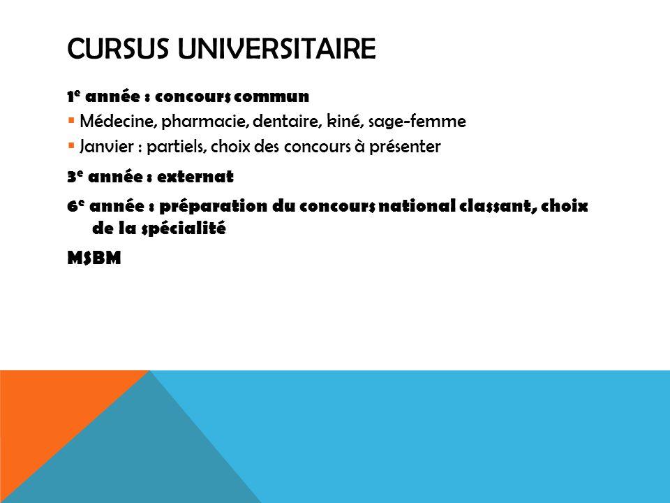 Cursus universitaire 1e année : concours commun