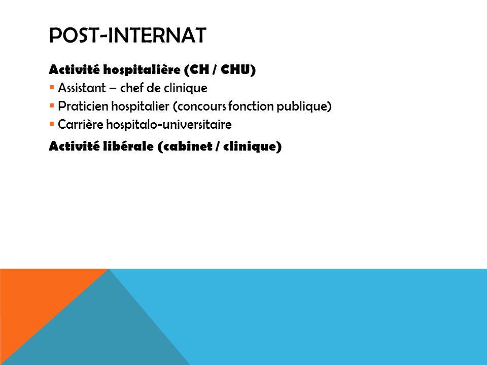 Post-internat Activité hospitalière (CH / CHU)