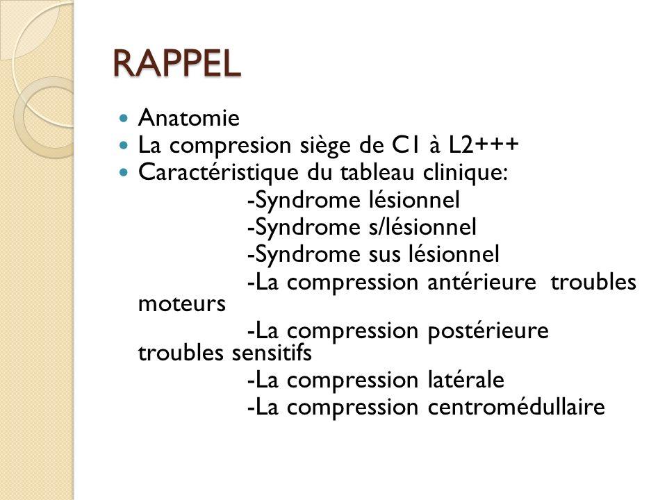 RAPPEL Anatomie La compresion siège de C1 à L2+++