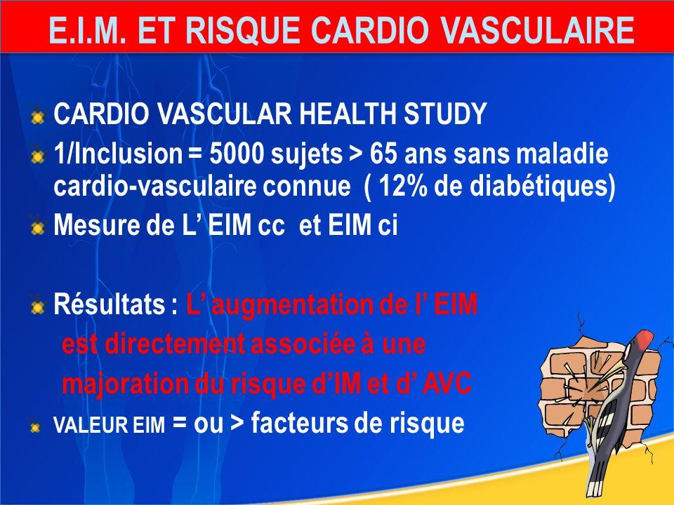 E.I.M. ET RISQUE CARDIO VASCULAIRE