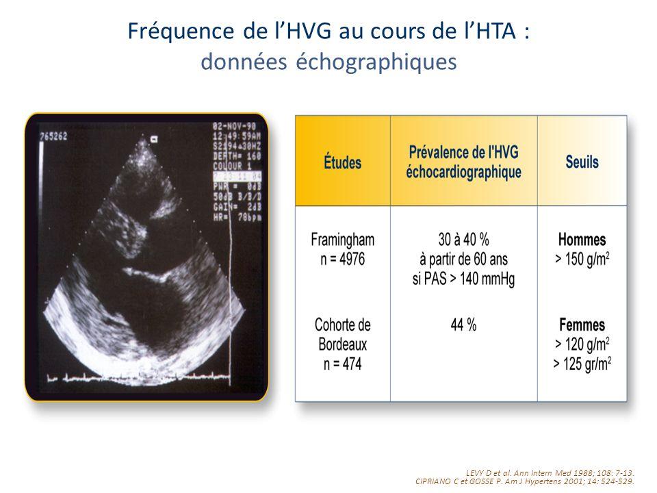 Fréquence de l'HVG au cours de l'HTA : données échographiques