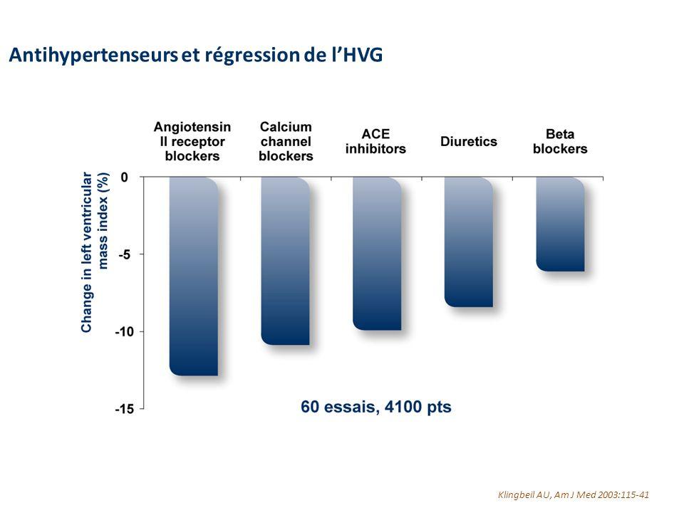 Antihypertenseurs et régression de l'HVG