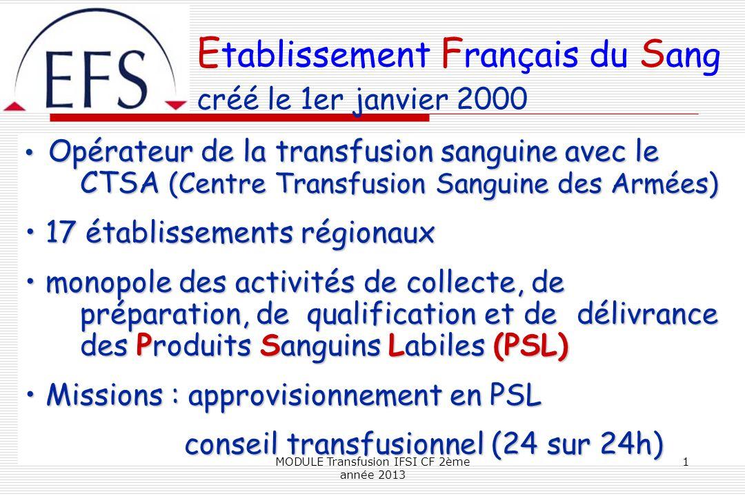 Etablissement Français du Sang créé le 1er janvier 2000