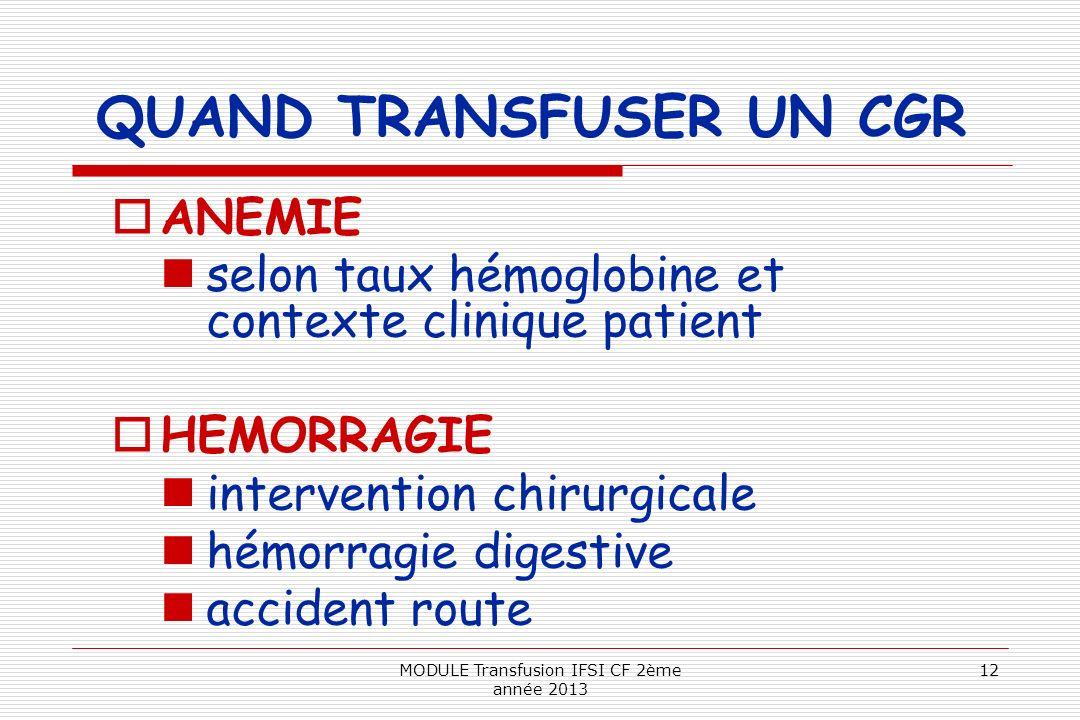 QUAND TRANSFUSER UN CGR