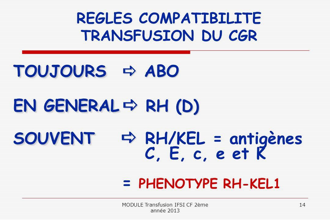 REGLES COMPATIBILITE TRANSFUSION DU CGR