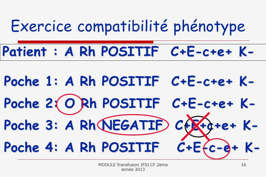 Exercice compatibilité phénotype