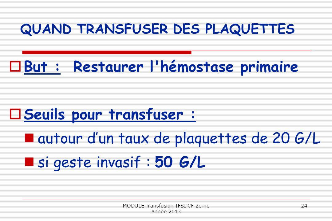 QUAND TRANSFUSER DES PLAQUETTES