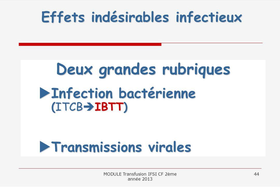 Effets indésirables infectieux Deux grandes rubriques
