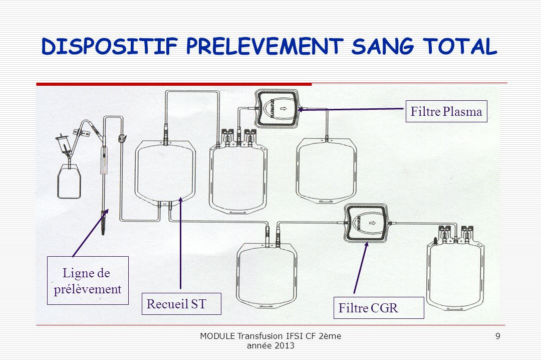 DISPOSITIF PRELEVEMENT SANG TOTAL