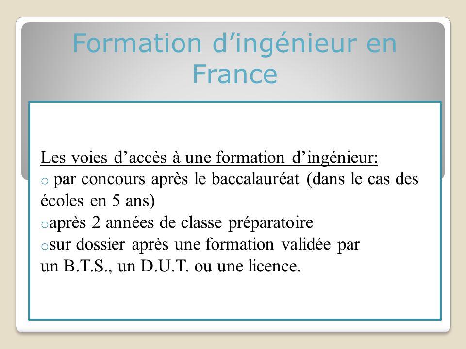 Formation d'ingénieur en France